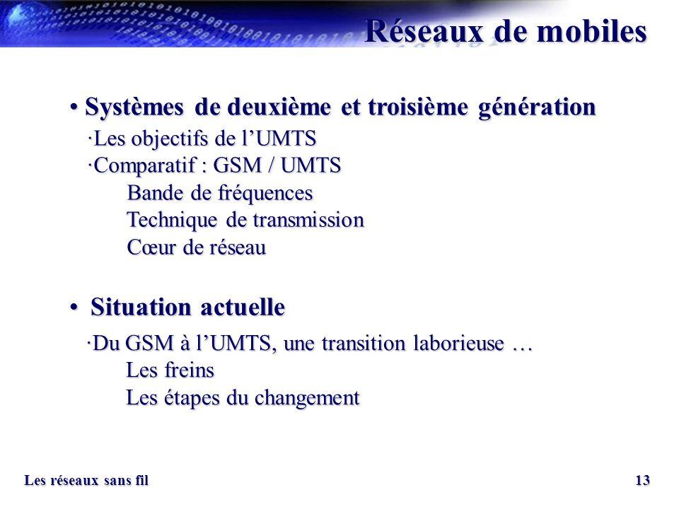 Réseaux de mobiles Systèmes de deuxième et troisième génération