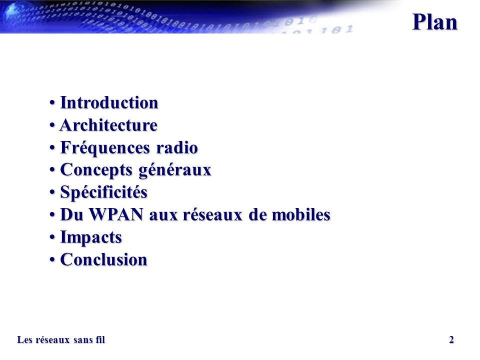 Plan Introduction Architecture Fréquences radio Concepts généraux