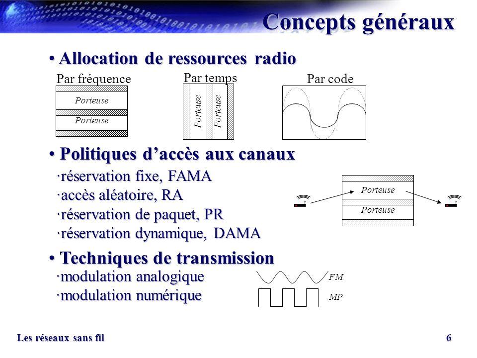 Concepts généraux Allocation de ressources radio