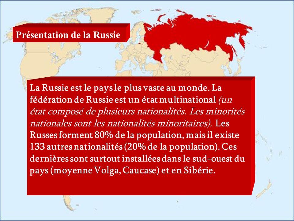 Présentation de la Russie