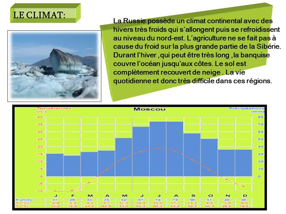 LE CLIMAT: