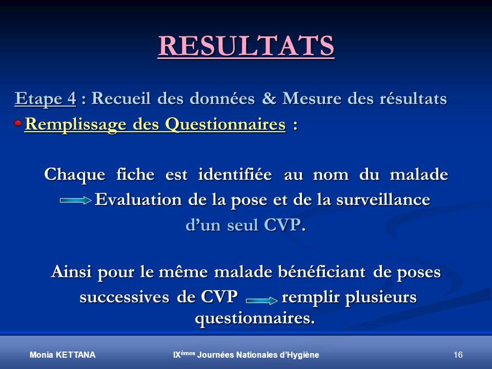 RESULTATS Etape 4 : Recueil des données & Mesure des résultats