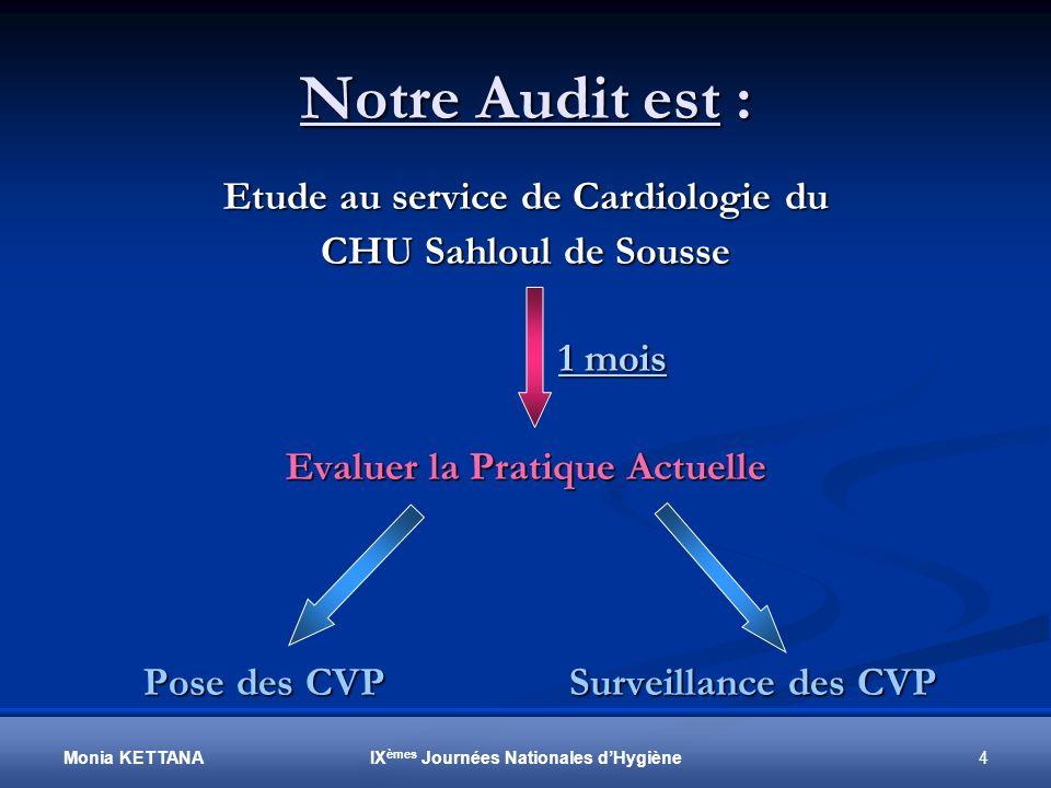Notre Audit est : Etude au service de Cardiologie du