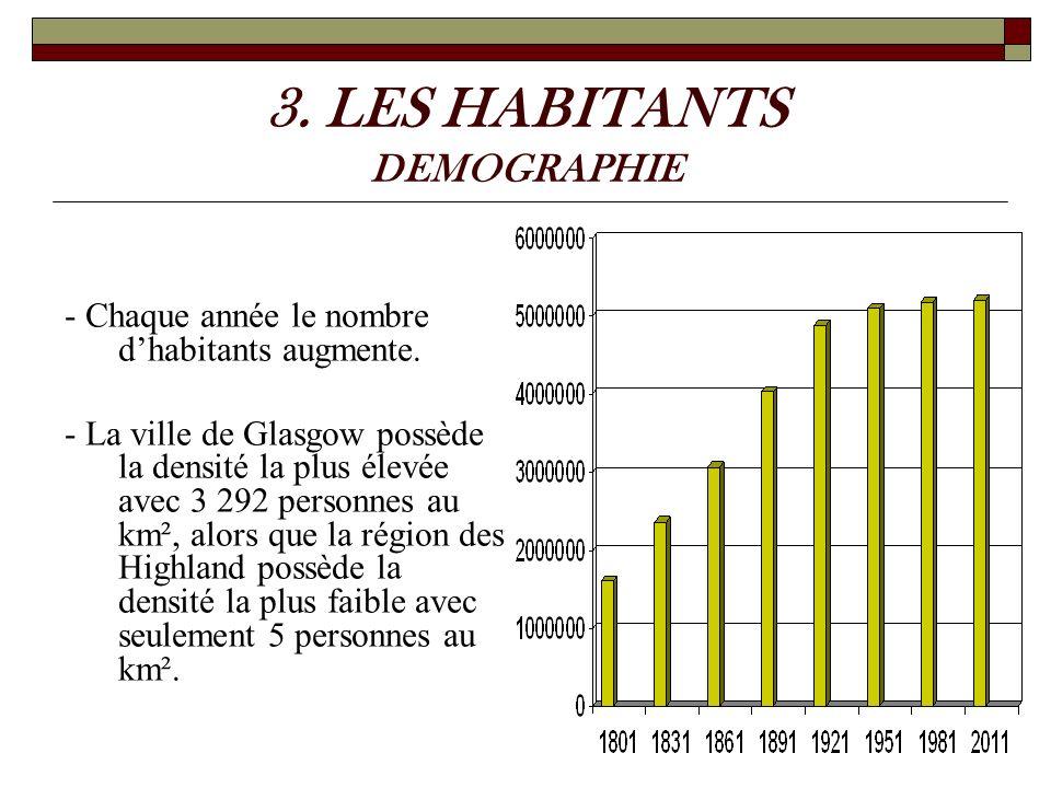 3. LES HABITANTS DEMOGRAPHIE