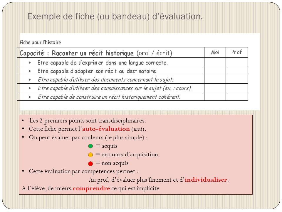 Exemple de fiche (ou bandeau) d'évaluation.