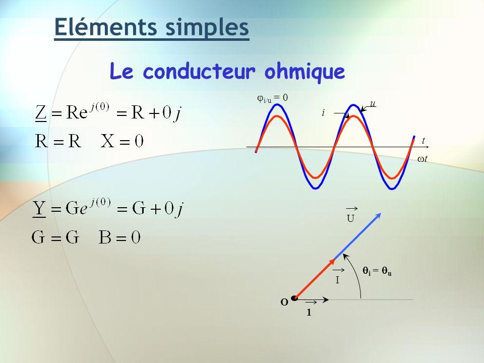 Eléments simples Le conducteur ohmique i/u = 0 u i t t U i = u I O