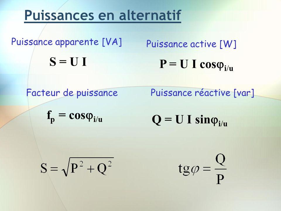 Puissances en alternatif