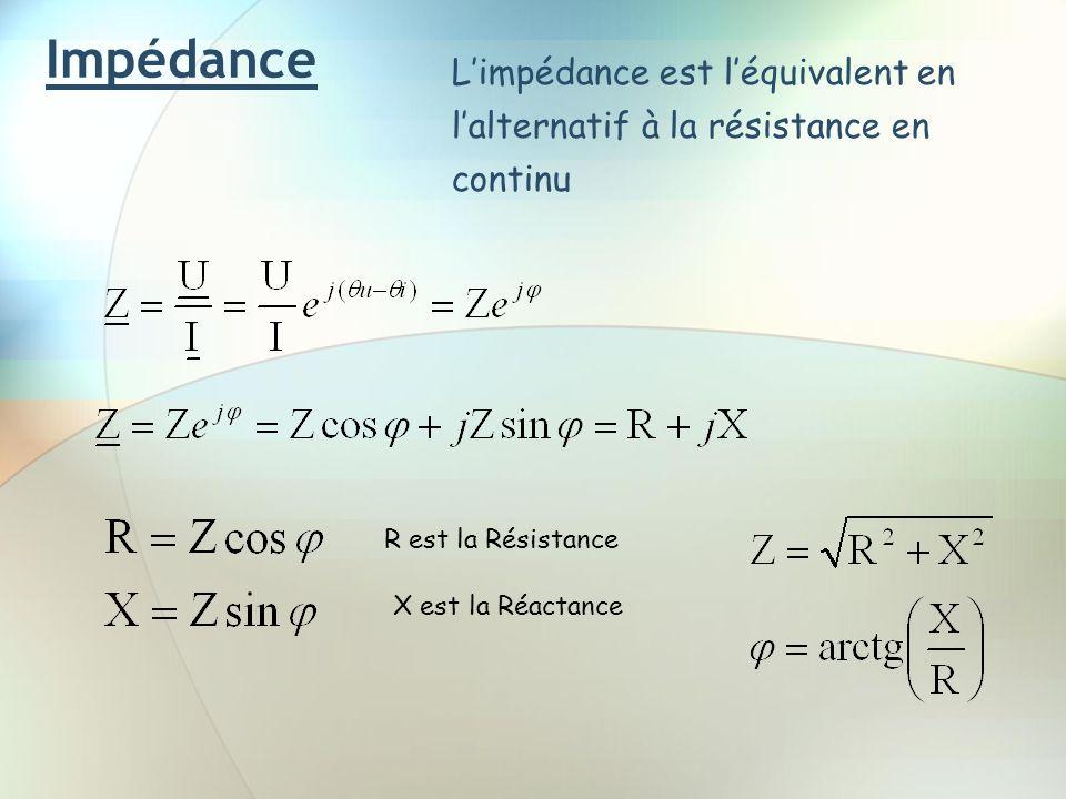 Impédance L'impédance est l'équivalent en l'alternatif à la résistance en continu. R est la Résistance.