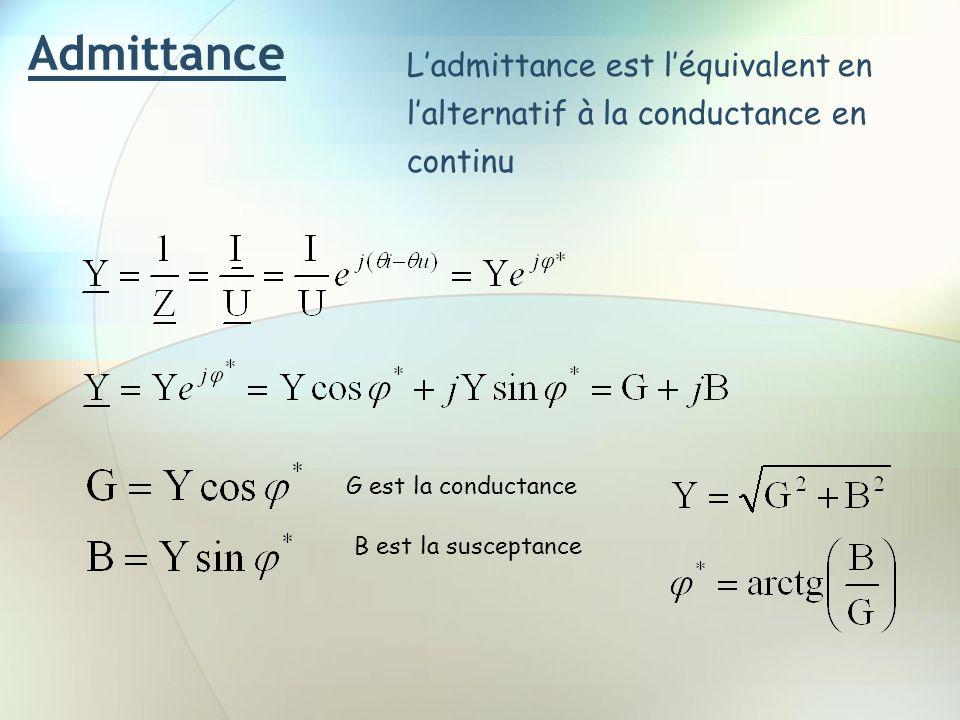 Admittance L'admittance est l'équivalent en l'alternatif à la conductance en continu. G est la conductance.