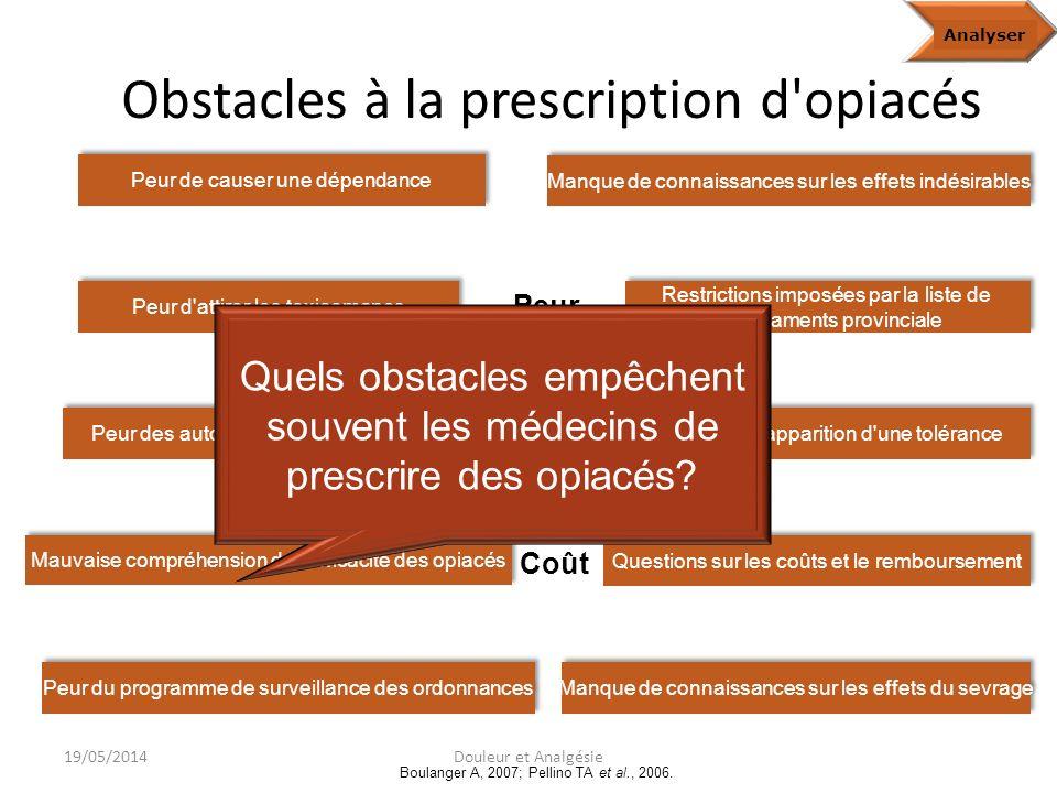 Obstacles à la prescription d opiacés
