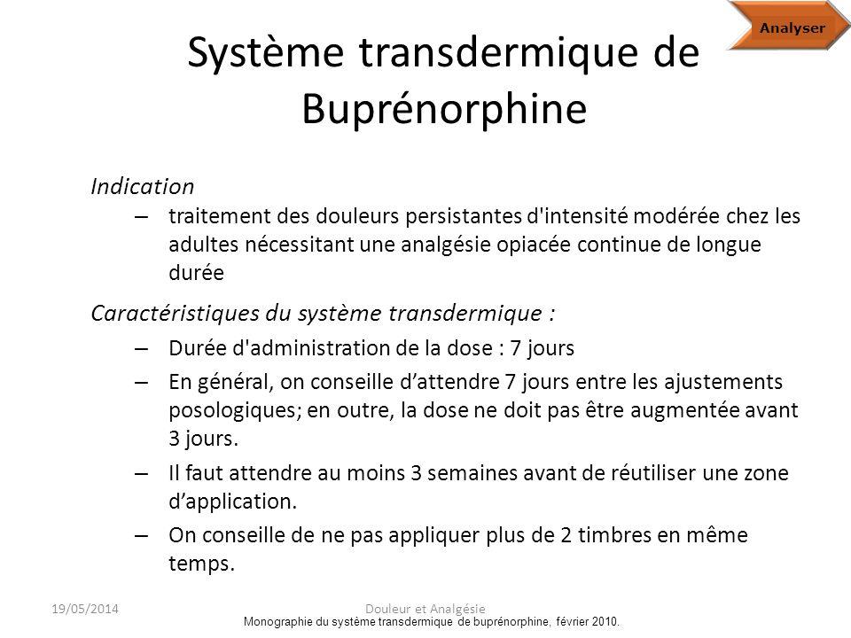 Système transdermique de Buprénorphine