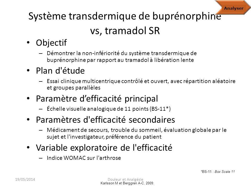 Système transdermique de buprénorphine vs, tramadol SR