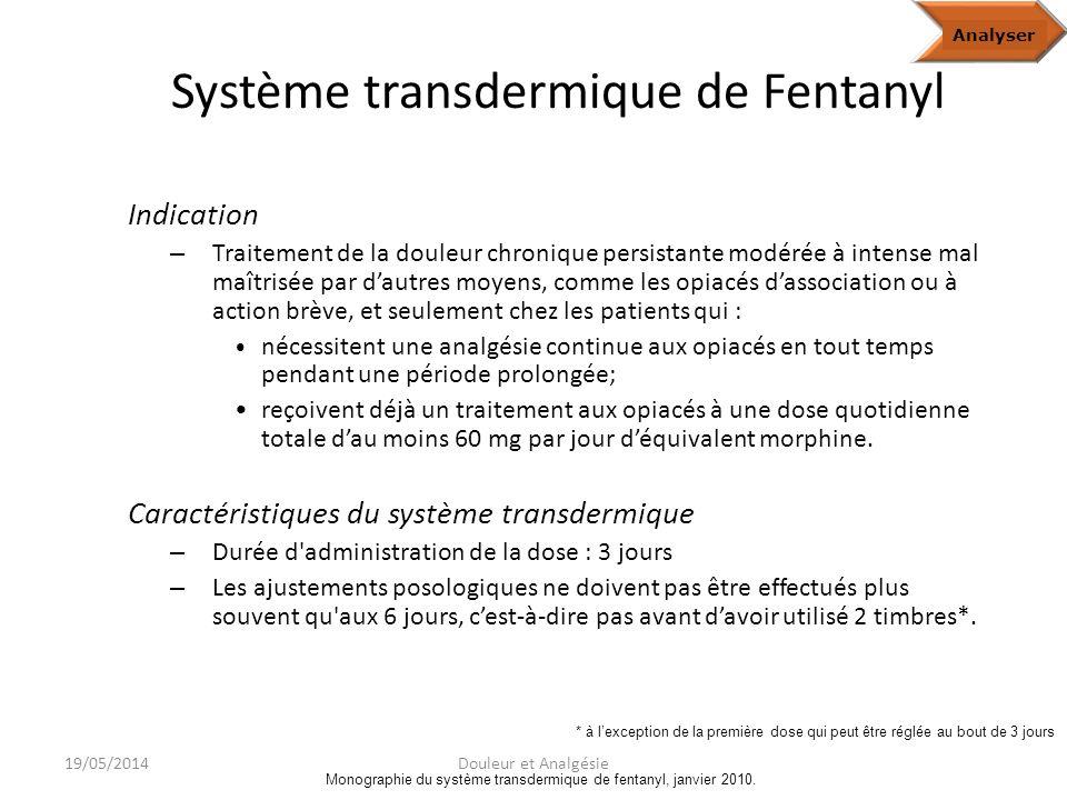 Système transdermique de Fentanyl