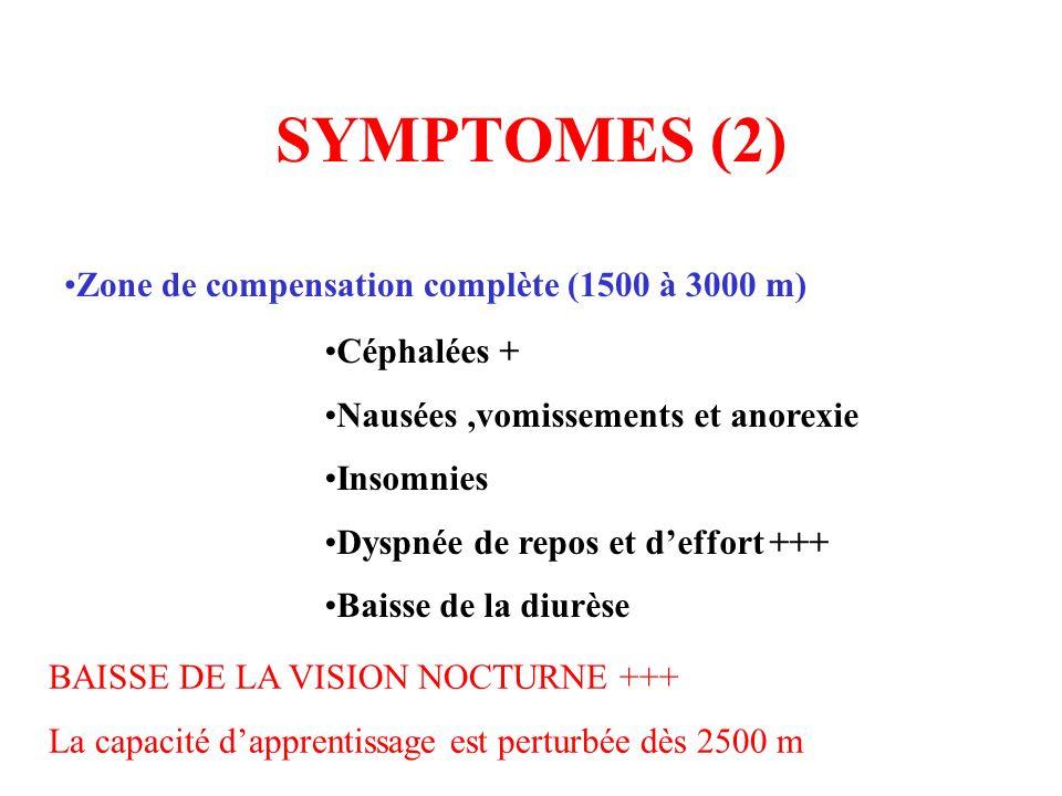 SYMPTOMES (2) Zone de compensation complète (1500 à 3000 m)