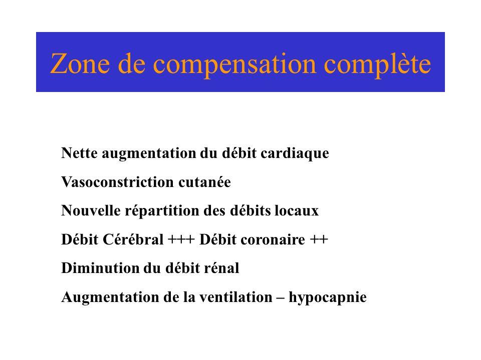 Zone de compensation complète