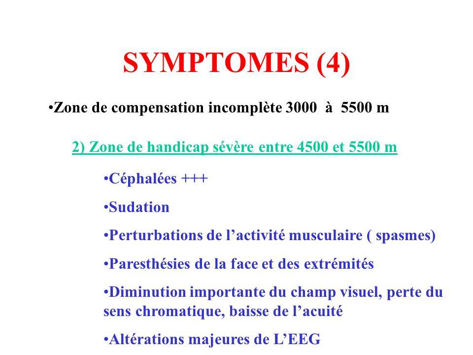 SYMPTOMES (4) Zone de compensation incomplète 3000 à 5500 m