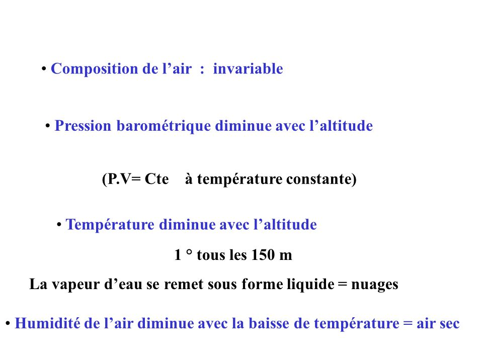 Composition de l'air : invariable
