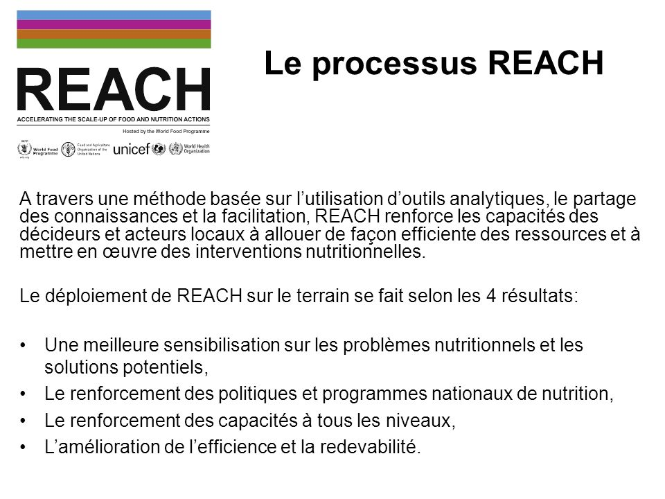 Le processus REACH