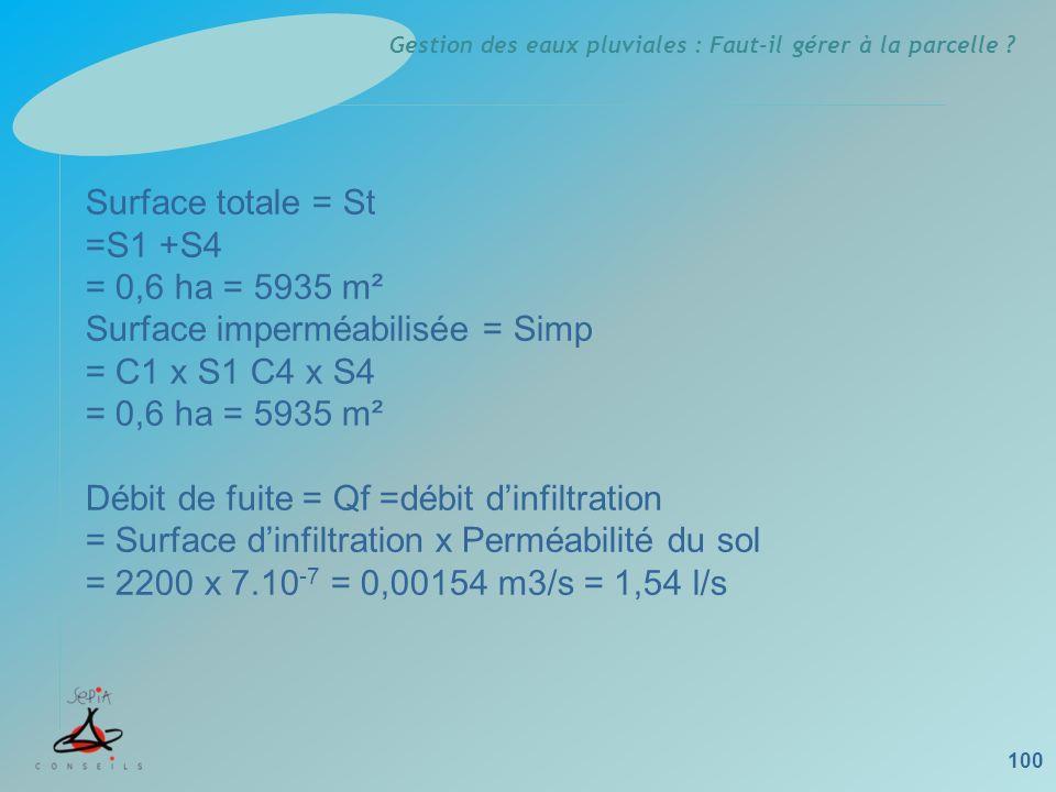 Surface imperméabilisée = Simp = C1 x S1 C4 x S4