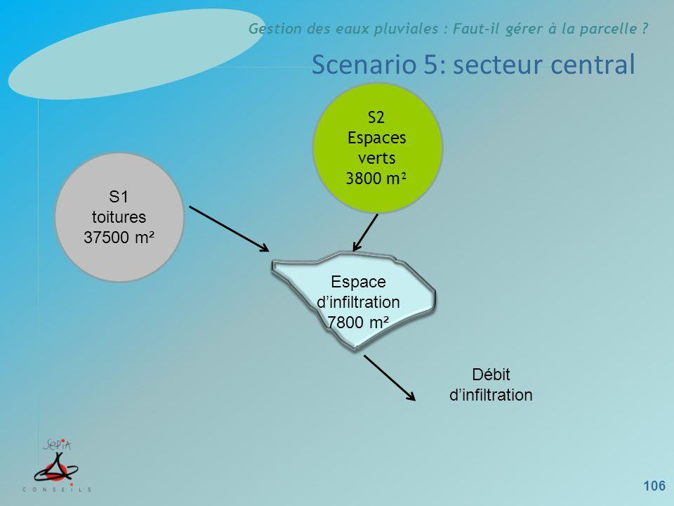 Scenario 5: secteur central