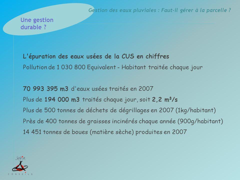 L épuration des eaux usées de la CUS en chiffres