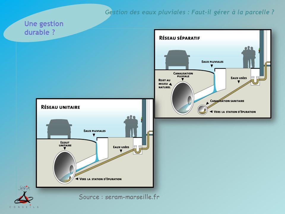 Une gestion durable Source : seram-marseille.fr