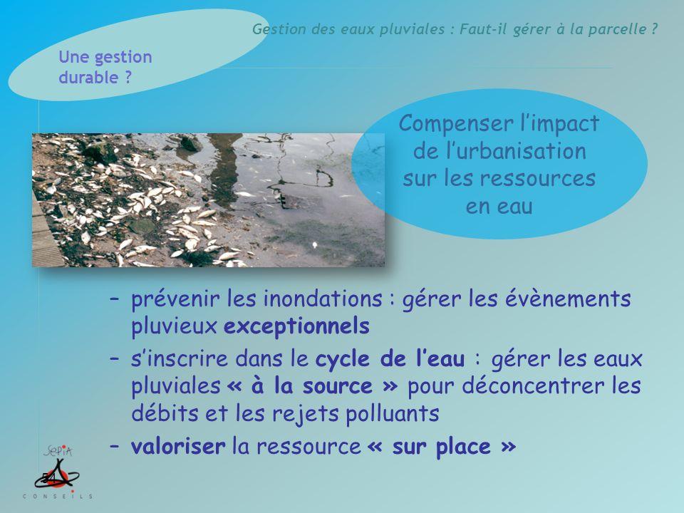 Compenser l'impact de l'urbanisation sur les ressources en eau