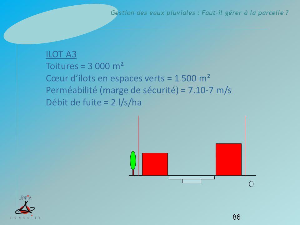 ILOT A3 Toitures = 3 000 m². Cœur d'ilots en espaces verts = 1 500 m². Perméabilité (marge de sécurité) = 7.10-7 m/s.