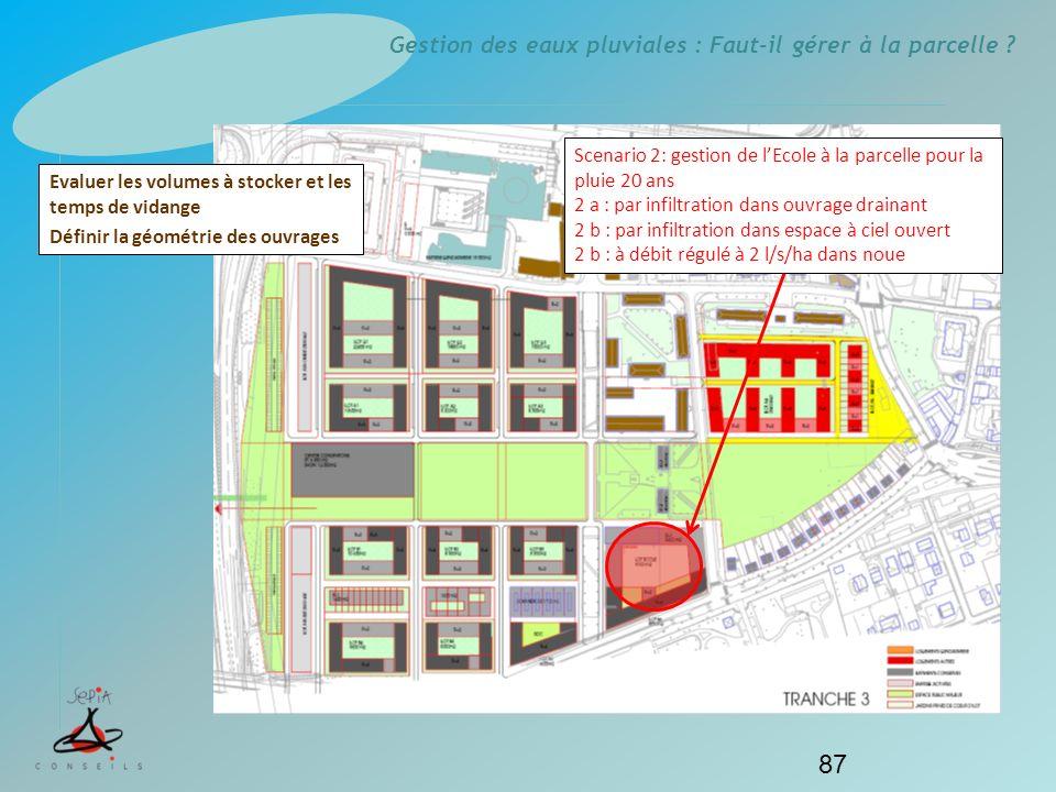 Scenario 2: gestion de l'Ecole à la parcelle pour la pluie 20 ans