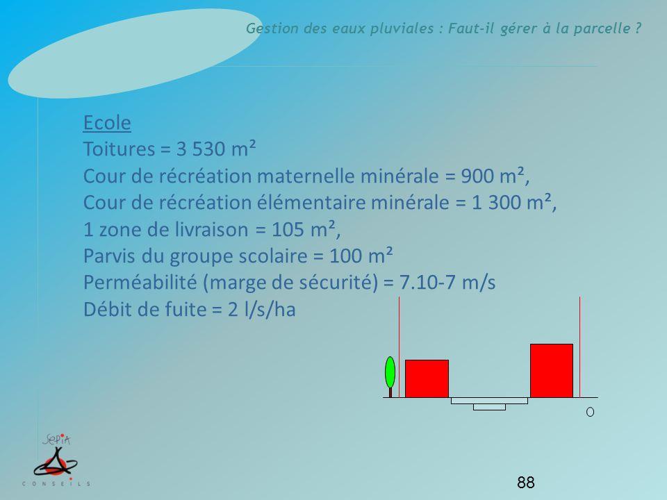 Ecole Toitures = 3 530 m². Cour de récréation maternelle minérale = 900 m², Cour de récréation élémentaire minérale = 1 300 m²,