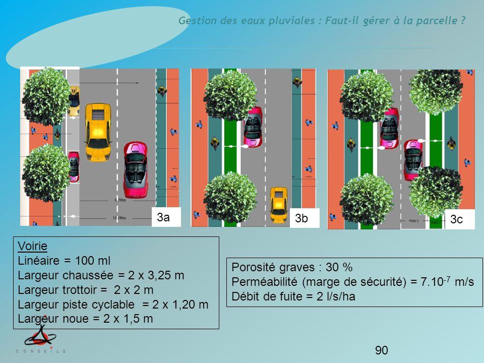 3a 3b. 3c. Voirie. Linéaire = 100 ml. Largeur chaussée = 2 x 3,25 m. Largeur trottoir = 2 x 2 m.