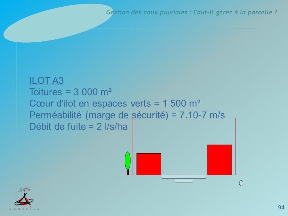 Cœur d'ilot en espaces verts = 1 500 m²