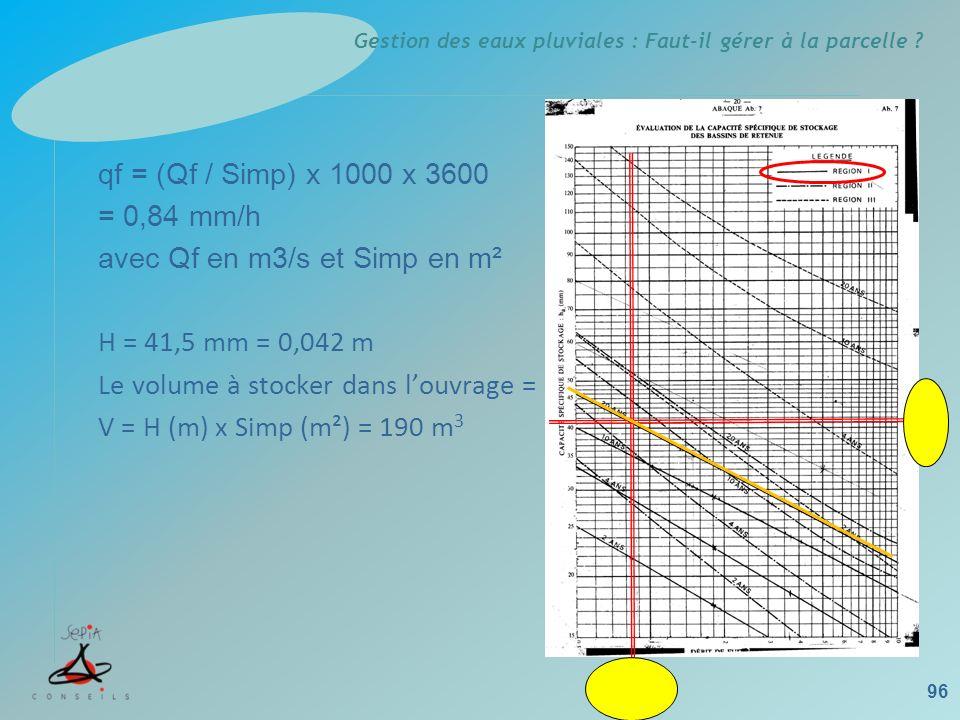 qf = (Qf / Simp) x 1000 x 3600 = 0,84 mm/h avec Qf en m3/s et Simp en m² H = 41,5 mm = 0,042 m Le volume à stocker dans l'ouvrage = V = H (m) x Simp (m²) = 190 m3