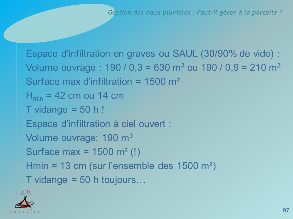 Espace d'infiltration en graves ou SAUL (30/90% de vide) : Volume ouvrage : 190 / 0,3 = 630 m3 ou 190 / 0,9 = 210 m3 Surface max d'infiltration = 1500 m² Hmin = 42 cm ou 14 cm T vidange = 50 h ! Espace d'infiltration à ciel ouvert : Volume ouvrage: 190 m3 Surface max = 1500 m² (!) Hmin = 13 cm (sur l'ensemble des 1500 m²) T vidange = 50 h toujours…