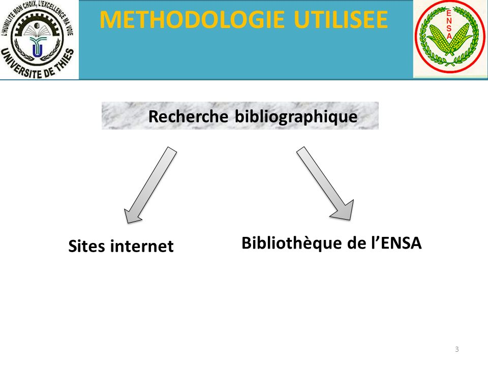 METHODOLOGIE UTILISEE