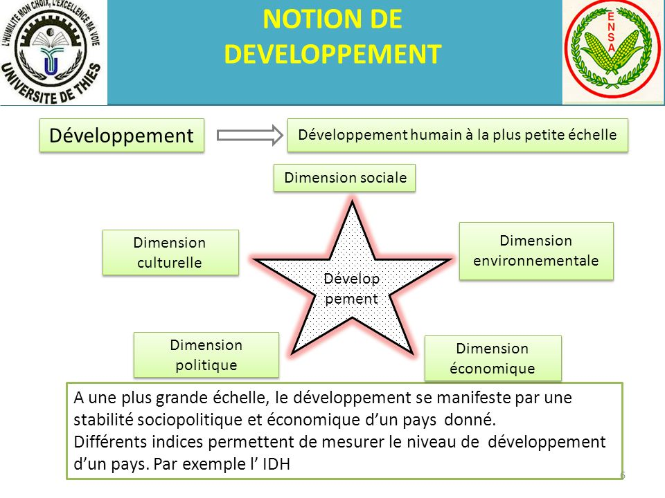 NOTION DE DEVELOPPEMENT