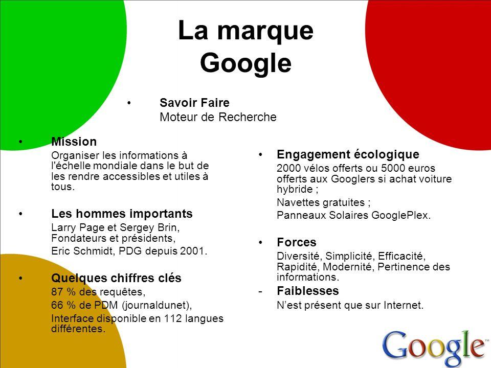 La marque Google Savoir Faire Moteur de Recherche Mission