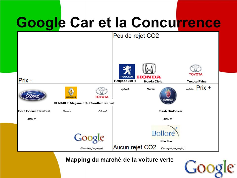 Google Car et la Concurrence