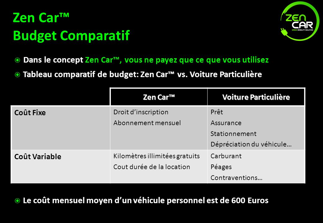 Zen Car™ Budget Comparatif