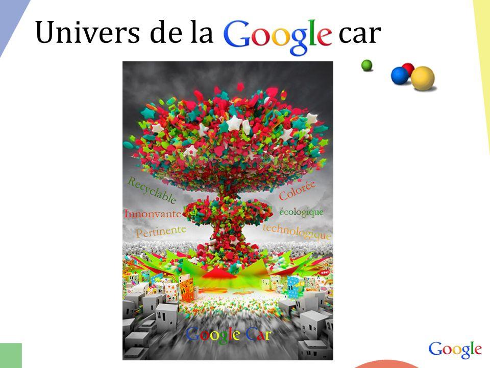 Univers de la car