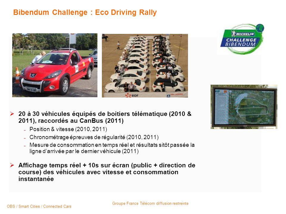 Bibendum Challenge : Eco Driving Rally