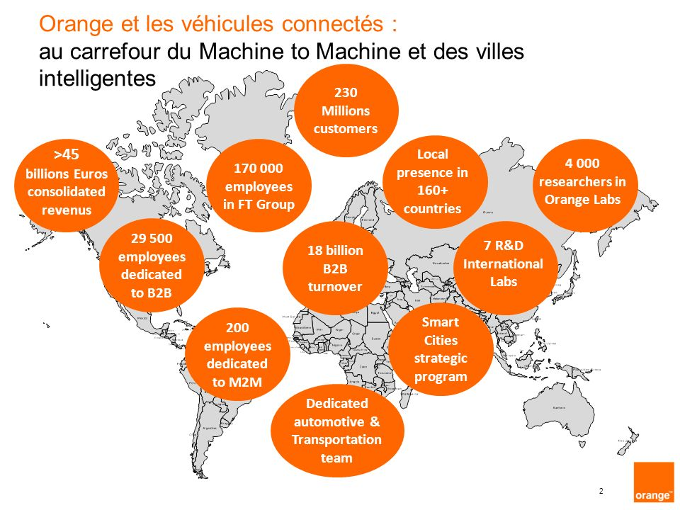 billions Euros consolidated revenus 4 000 researchers in Orange Labs