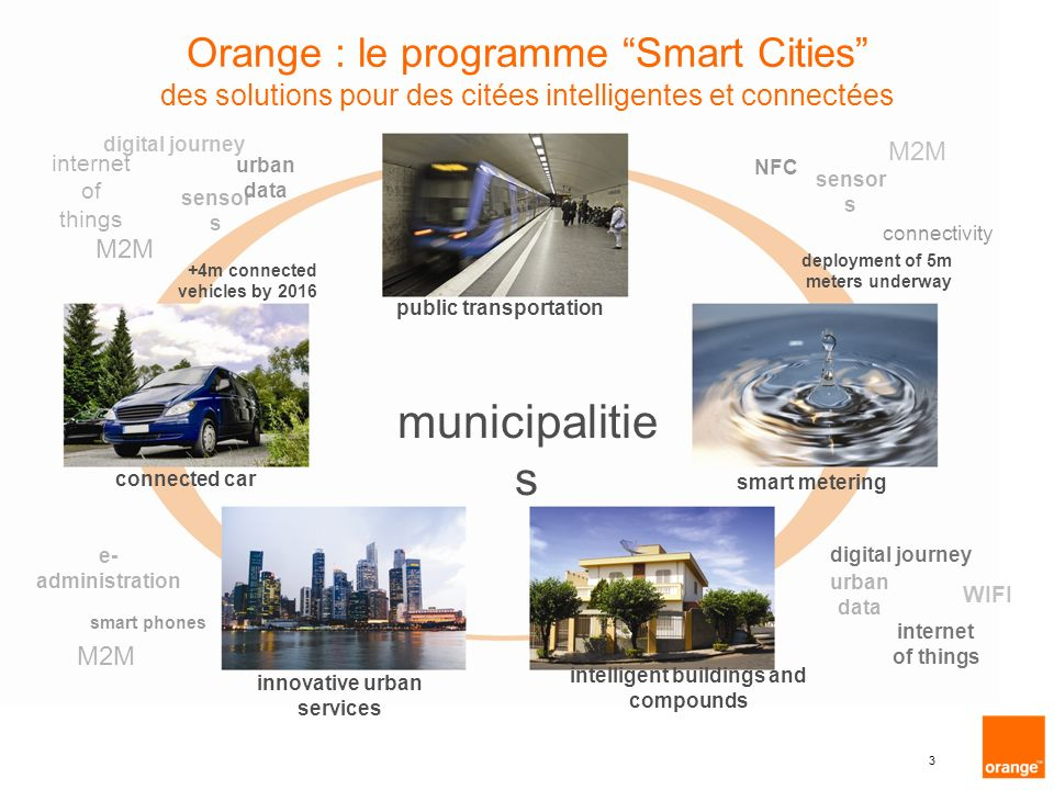 municipalities Orange : le programme Smart Cities