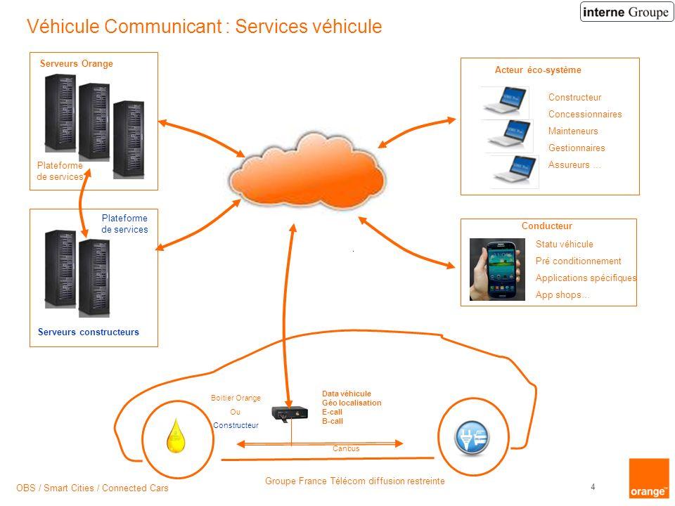 Véhicule Communicant : Services véhicule