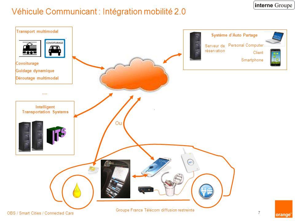 Véhicule Communicant : Intégration mobilité 2.0