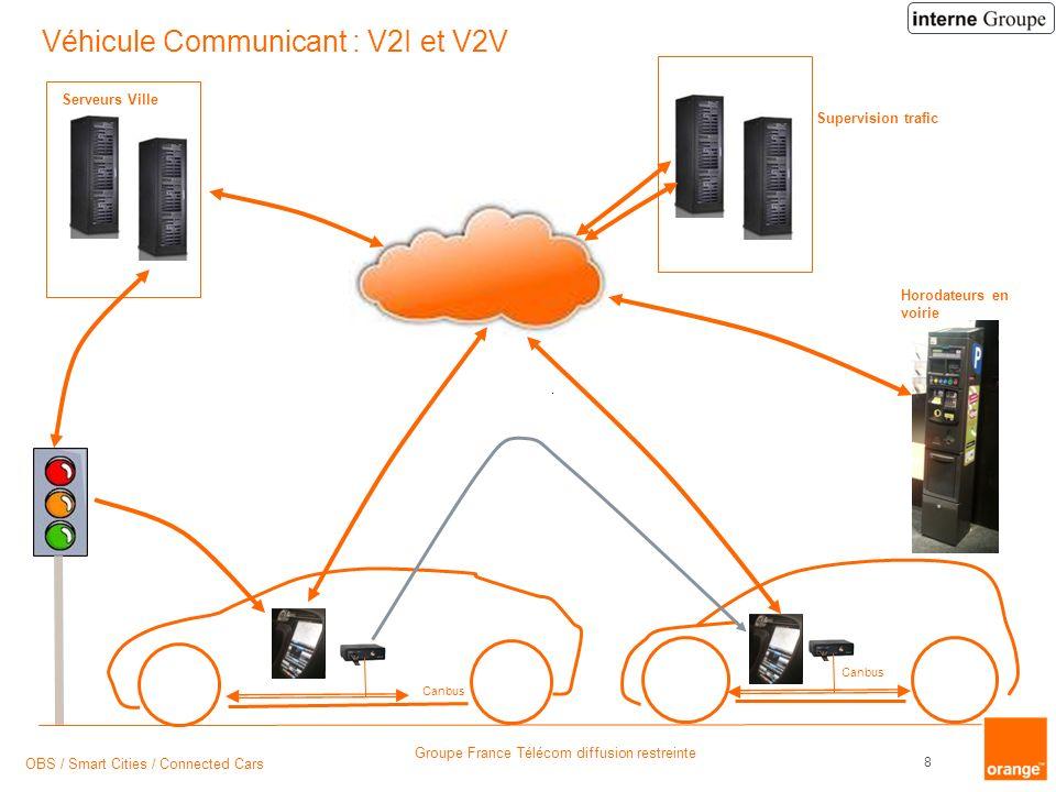 Véhicule Communicant : V2I et V2V