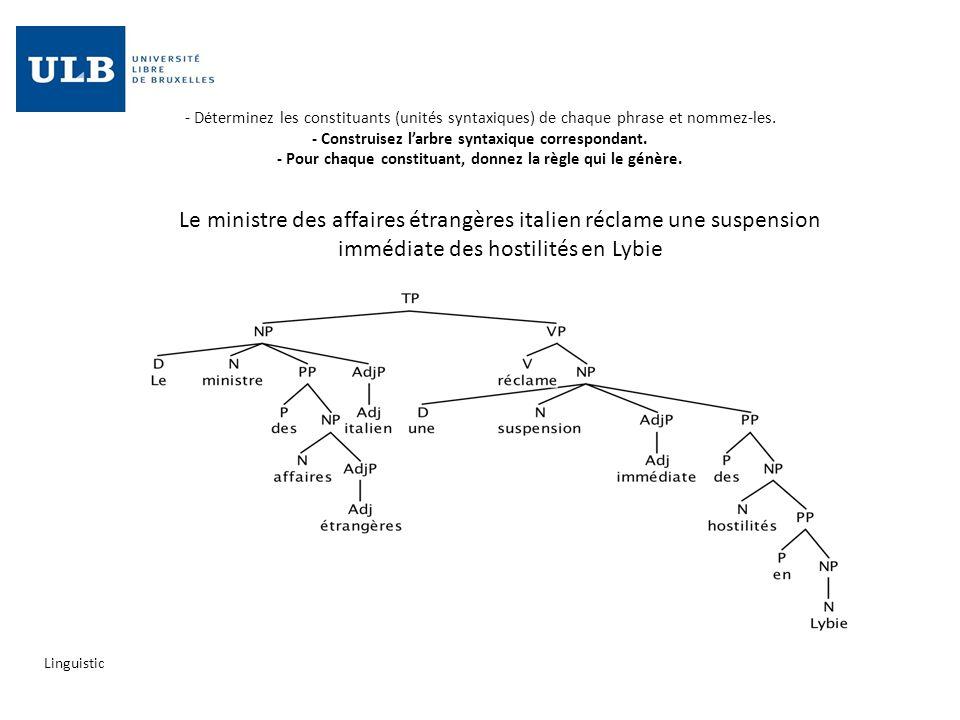 - Déterminez les constituants (unités syntaxiques) de chaque phrase et nommez-les. - Construisez l'arbre syntaxique correspondant. - Pour chaque constituant, donnez la règle qui le génère.