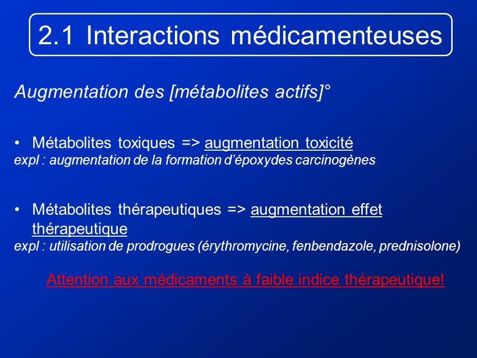 1 Interactions médicamenteuses