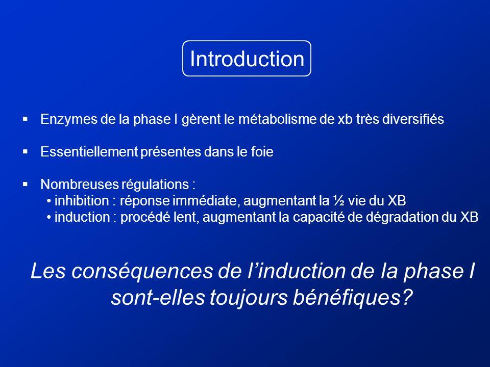 Introduction Enzymes de la phase I gèrent le métabolisme de xb très diversifiés. Essentiellement présentes dans le foie.