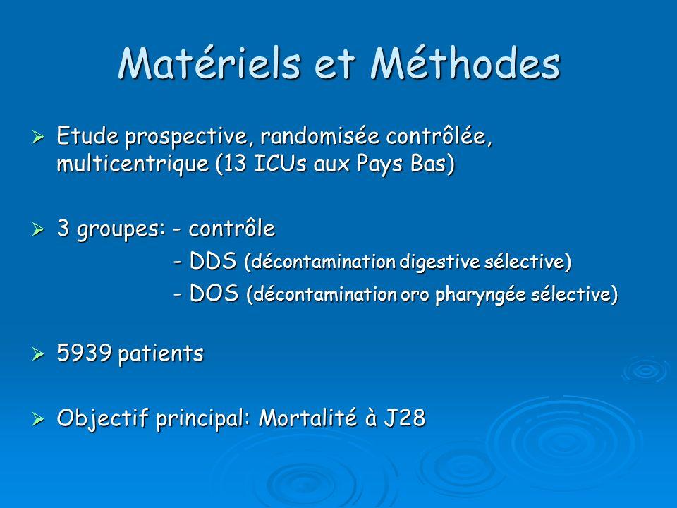 Matériels et Méthodes Etude prospective, randomisée contrôlée, multicentrique (13 ICUs aux Pays Bas)
